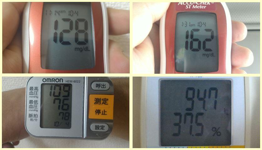 血糖値と血圧と体重