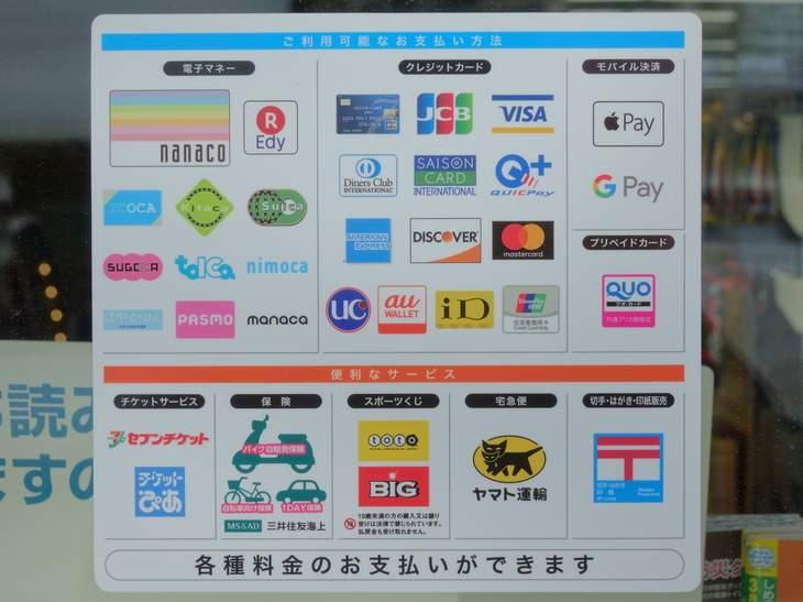 クレジットカードや電子マネーのロゴ