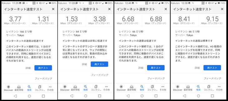 楽天モバイルの通信速度